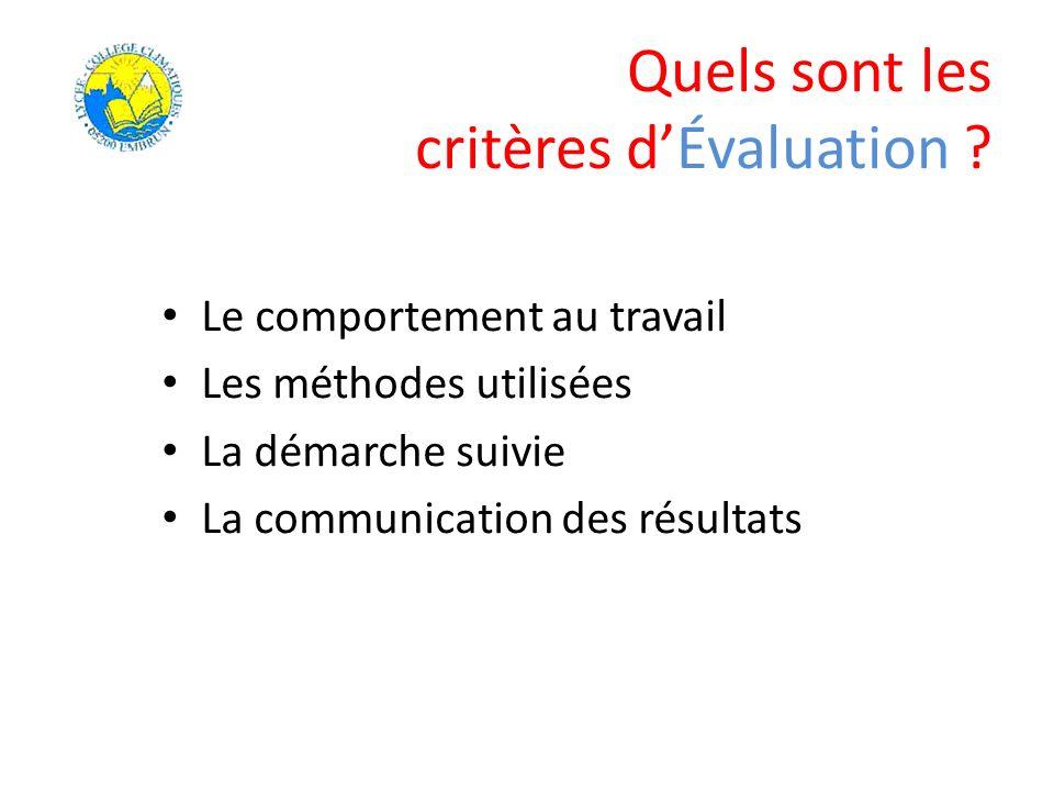 Quels sont les critères dÉvaluation ? Le comportement au travail Les méthodes utilisées La démarche suivie La communication des résultats