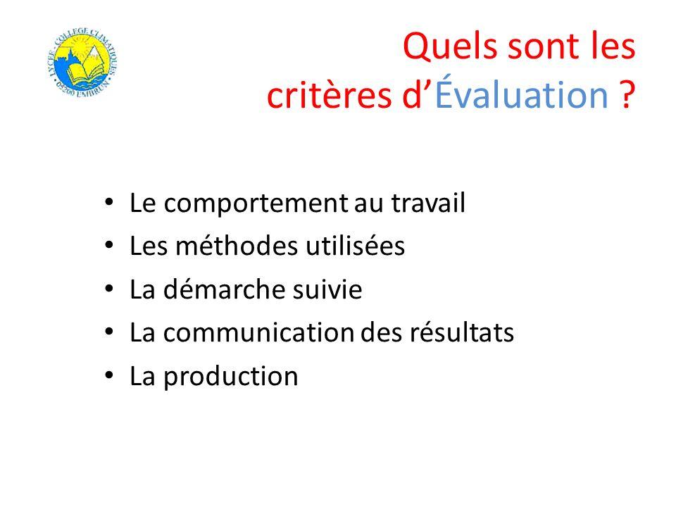 Quels sont les critères dÉvaluation ? Le comportement au travail Les méthodes utilisées La démarche suivie La communication des résultats La productio