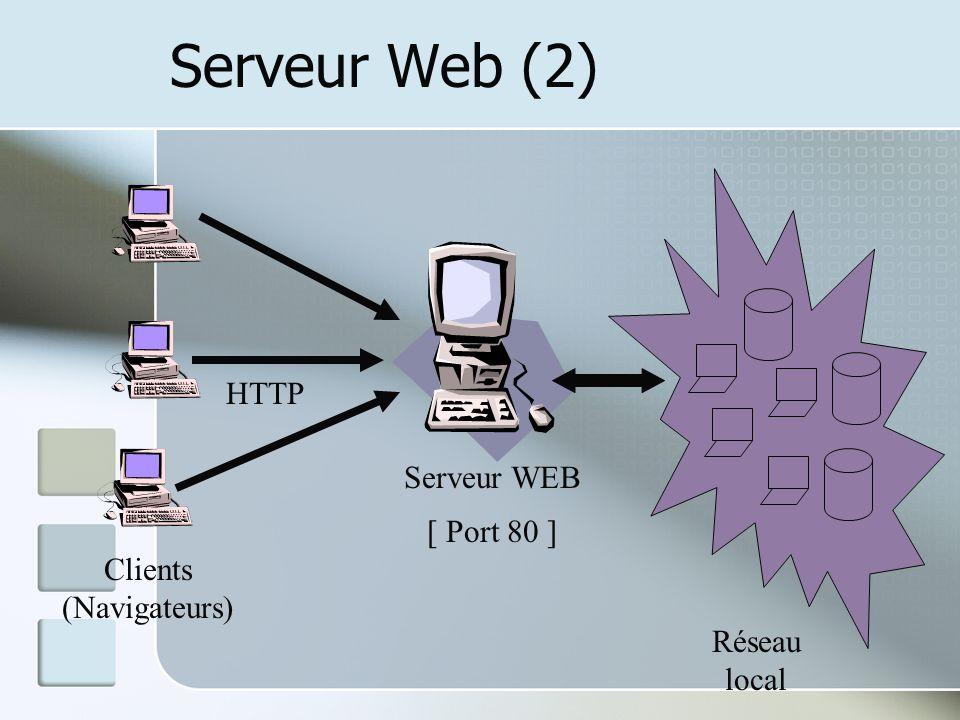 Serveur Web (2) Clients (Navigateurs) Réseau local Serveur WEB [ Port 80 ] HTTP