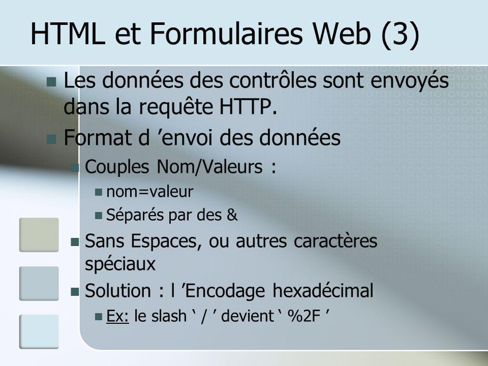 HTML et Formulaires Web (3) Les données des contrôles sont envoyés dans la requête HTTP.