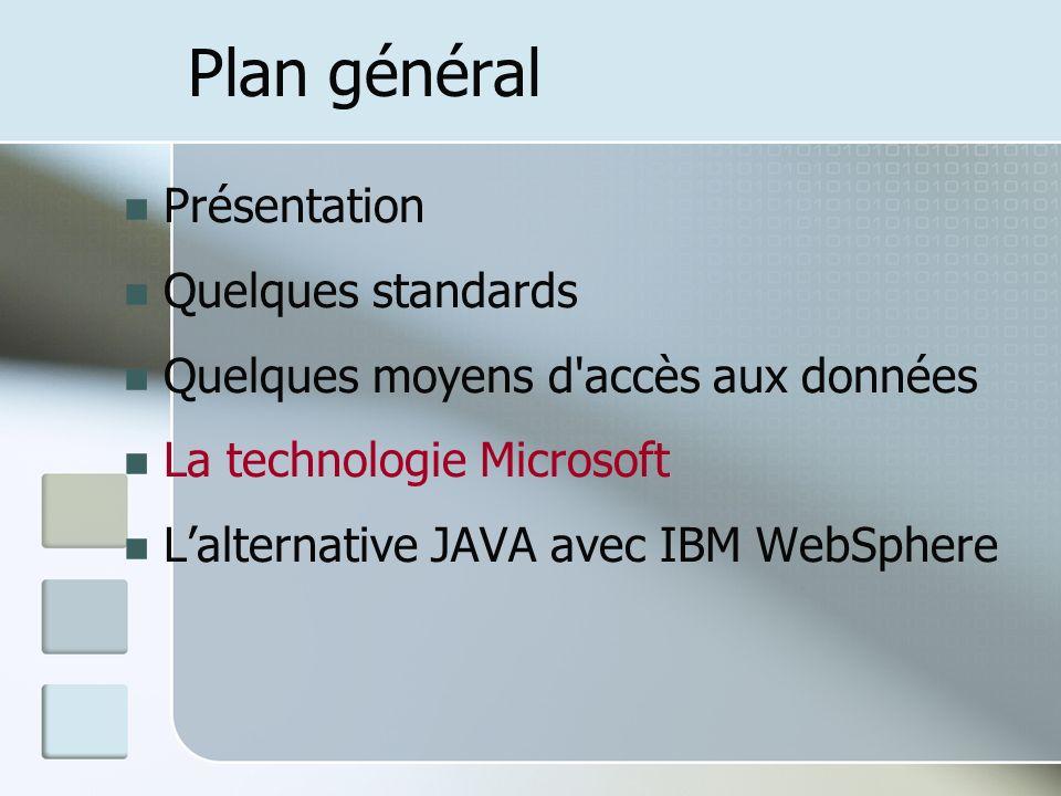 Plan général Présentation Quelques standards Quelques moyens d accès aux données La technologie Microsoft Lalternative JAVA avec IBM WebSphere