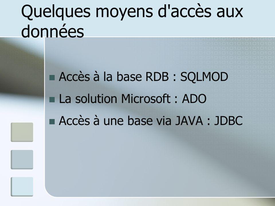 Accès à la base RDB : SQLMOD La solution Microsoft : ADO Accès à une base via JAVA : JDBC