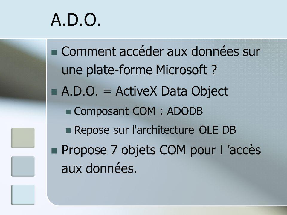 A.D.O.Comment accéder aux données sur une plate-forme Microsoft .