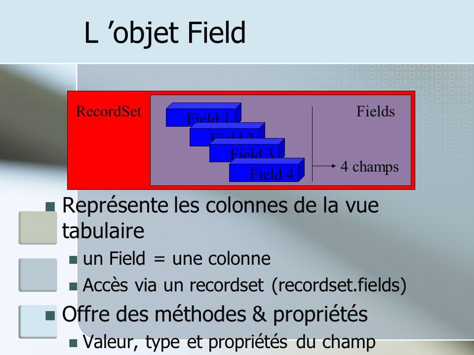 L objet Field Représente les colonnes de la vue tabulaire un Field = une colonne Accès via un recordset (recordset.fields) Offre des méthodes & propriétés Valeur, type et propriétés du champ 4 champs Field 1 Field 2 Field 3 Field 4 FieldsRecordSet