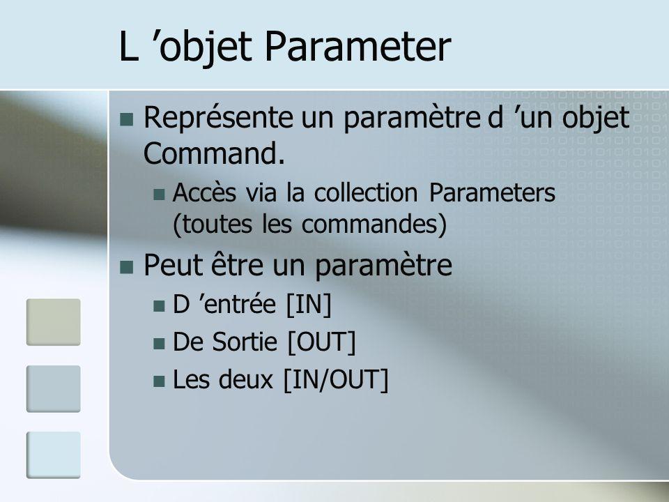L objet Parameter Représente un paramètre d un objet Command.