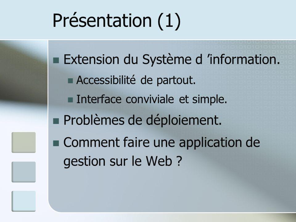 Présentation (1) Extension du Système d information.