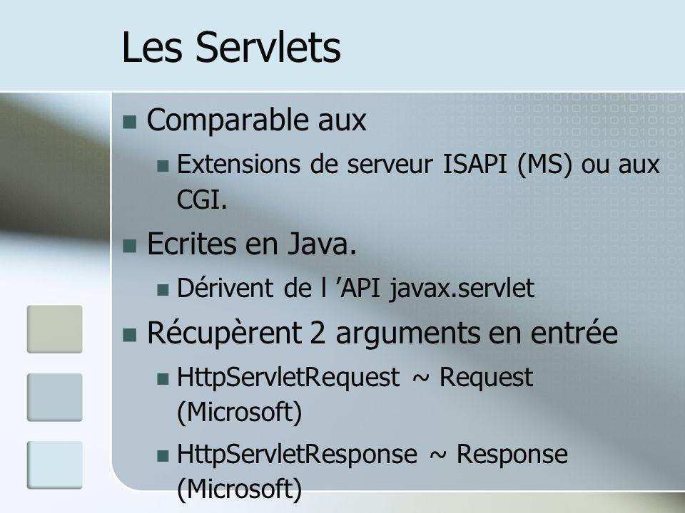 Les Servlets Comparable aux Extensions de serveur ISAPI (MS) ou aux CGI.