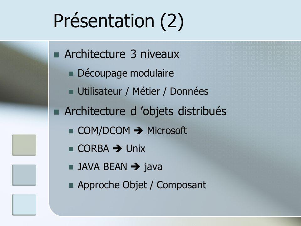 Présentation (2) Architecture 3 niveaux Découpage modulaire Utilisateur / Métier / Données Architecture d objets distribués COM/DCOM Microsoft CORBA Unix JAVA BEAN java Approche Objet / Composant