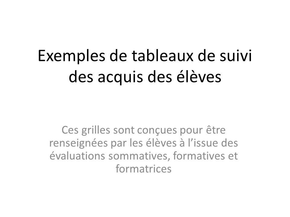 Exemples de tableaux de suivi des acquis des élèves Ces grilles sont conçues pour être renseignées par les élèves à lissue des évaluations sommatives,