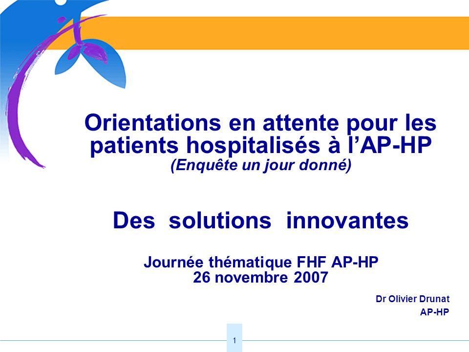 1 Orientations en attente pour les patients hospitalisés à lAP-HP (Enquête un jour donné) Des solutions innovantes Journée thématique FHF AP-HP 26 nov