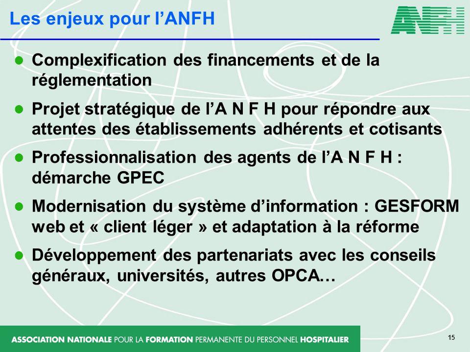 15 Complexification des financements et de la réglementation Projet stratégique de lA N F H pour répondre aux attentes des établissements adhérents et