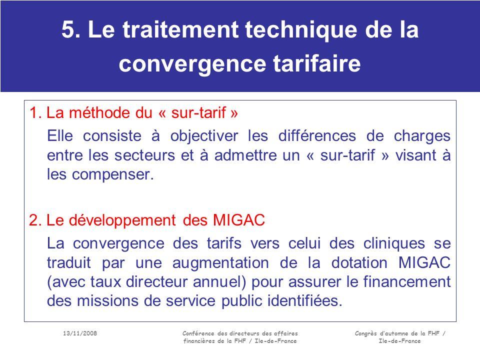 13/11/2008Conférence des directeurs des affaires financières de la FHF / Ile-de-France Congrès dautomne de la FHF / Ile-de-France 5.