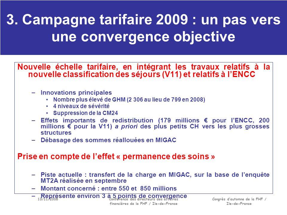 13/11/2008Conférence des directeurs des affaires financières de la FHF / Ile-de-France Congrès dautomne de la FHF / Ile-de-France 3.