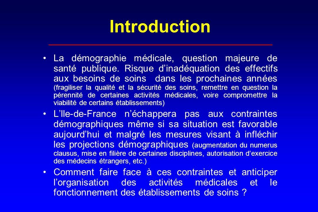 Les thèmes de réflexion ___________________________________________________ Fiabilité des données La situation en France aujourdhui, demain - Effectifs et leur évolution - Le vieillissement de la population - la féminisation Les spécificités de la région Ile-de-France Les facteurs damplification ou datténuation des projections - Laccroissement de la population générale : +6 à 7% en 2020 - Le vieillissement de la population générale : + 15 % des besoins - Le progrès médical - Lâge de départ à la retraite : + 14% de médecins si départ à 60 ans versus 65 ans (impact féminisation) - La réduction du temps médical disponible (ARTT) et les CET