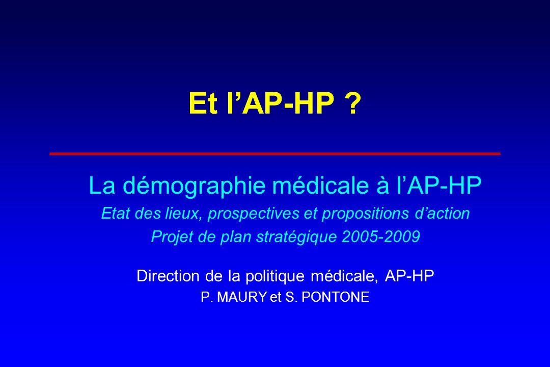 Et lAP-HP ? ___________________________ La démographie médicale à lAP-HP Etat des lieux, prospectives et propositions daction Projet de plan stratégiq