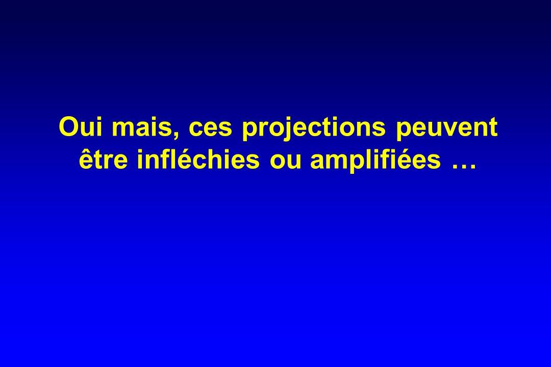 Oui mais, ces projections peuvent être infléchies ou amplifiées …