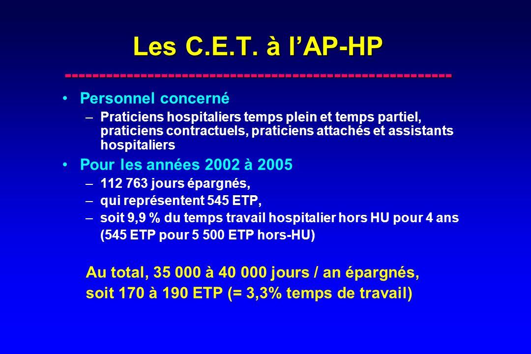 Les C.E.T. à lAP-HP -------------------------------------------------------- Personnel concerné –Praticiens hospitaliers temps plein et temps partiel,