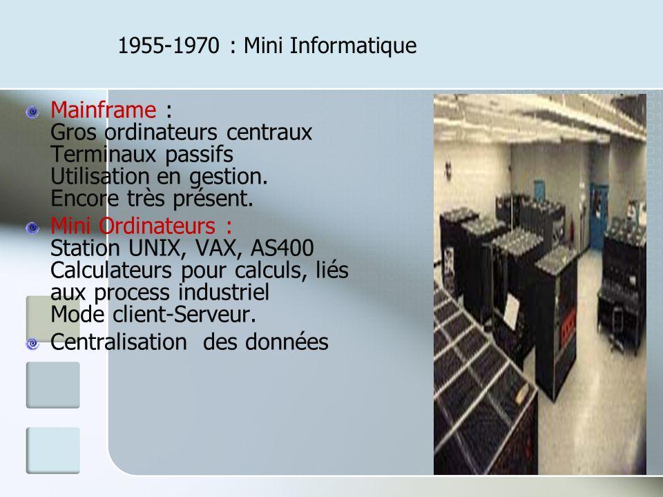 1955-1970 : Mini Informatique Mainframe : Gros ordinateurs centraux Terminaux passifs Utilisation en gestion. Encore très présent. Mini Ordinateurs :