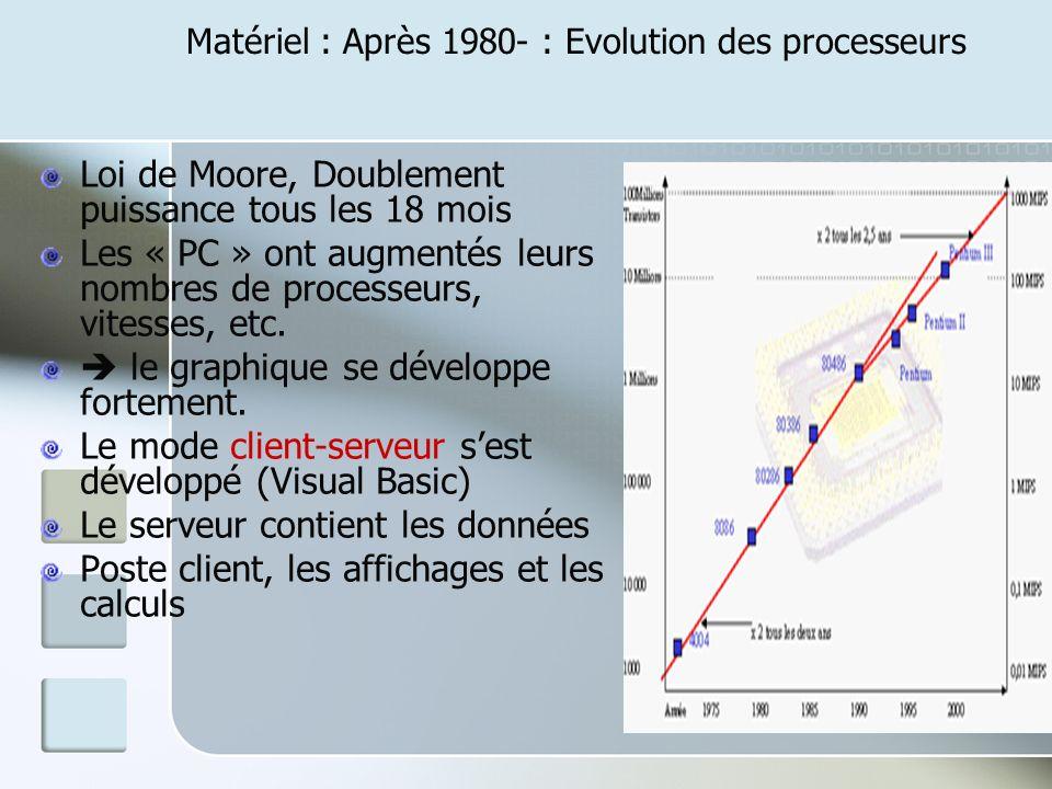 Matériel : Après 1980- : Evolution des processeurs Loi de Moore, Doublement puissance tous les 18 mois Les « PC » ont augmentés leurs nombres de processeurs, vitesses, etc.