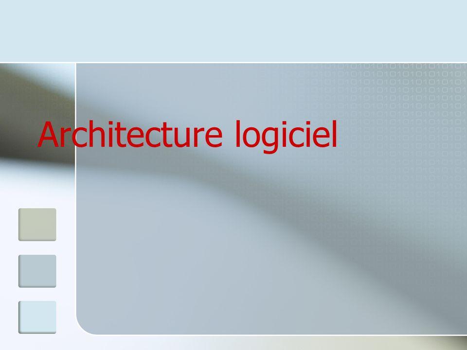 Architecture logiciel