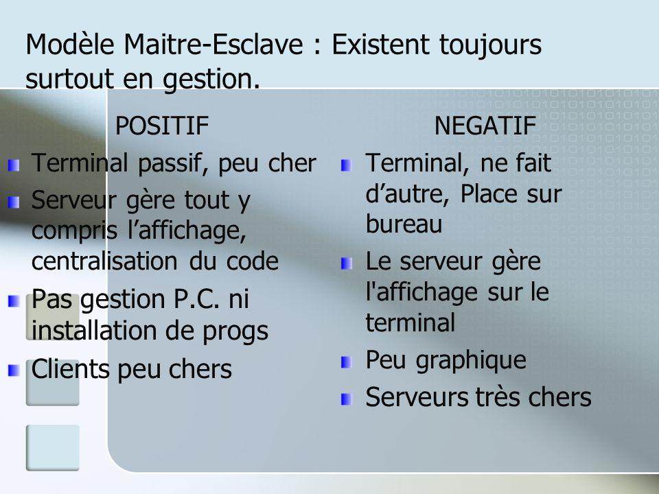 POSITIF Terminal passif, peu cher Serveur gère tout y compris laffichage, centralisation du code Pas gestion P.C.