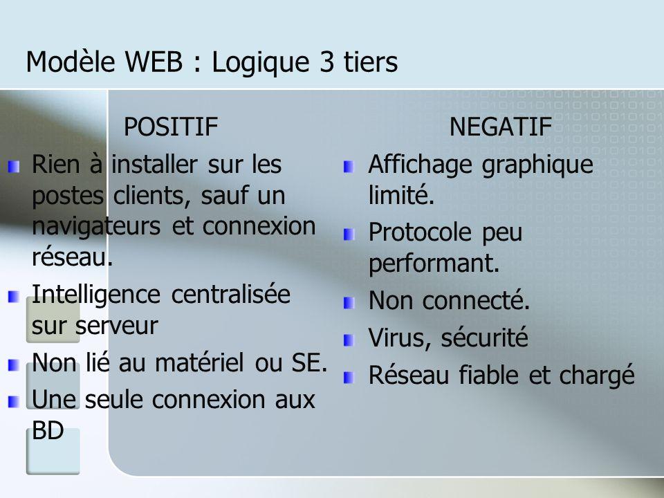 POSITIF Rien à installer sur les postes clients, sauf un navigateurs et connexion réseau.