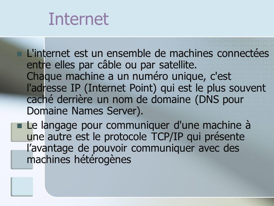 Internet L'internet est un ensemble de machines connectées entre elles par câble ou par satellite. Chaque machine a un numéro unique, c'est l'adresse
