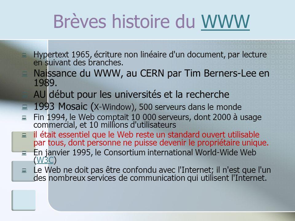Brèves histoire du WWWWWW : Hypertext 1965, écriture non linéaire d un document, par lecture en suivant des branches.