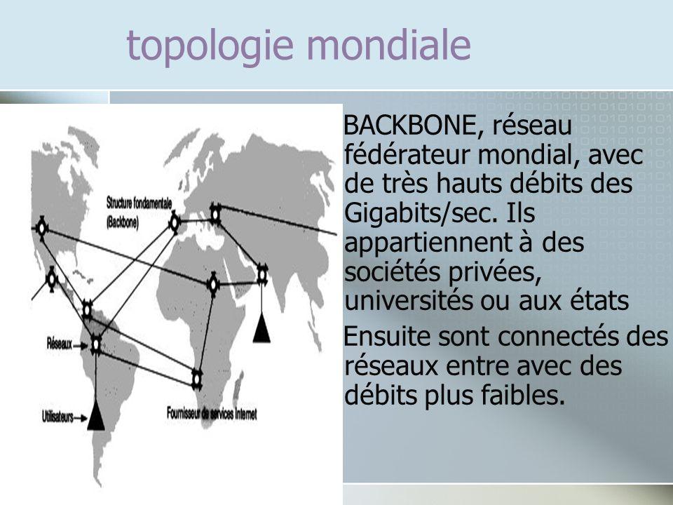 topologie mondiale BACKBONE, réseau fédérateur mondial, avec de très hauts débits des Gigabits/sec. Ils appartiennent à des sociétés privées, universi