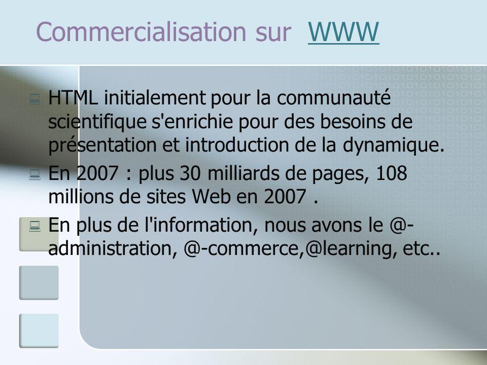 Commercialisation sur WWWWWW : HTML initialement pour la communauté scientifique s'enrichie pour des besoins de présentation et introduction de la dyn