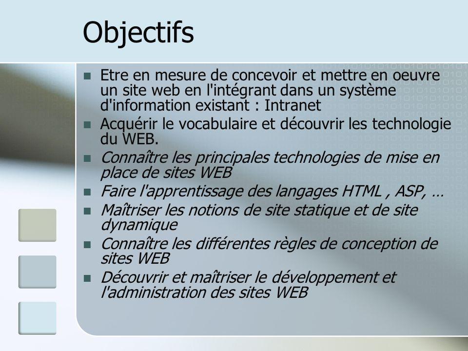 Objectifs Etre en mesure de concevoir et mettre en oeuvre un site web en l intégrant dans un système d information existant : Intranet Acquérir le vocabulaire et découvrir les technologie du WEB.