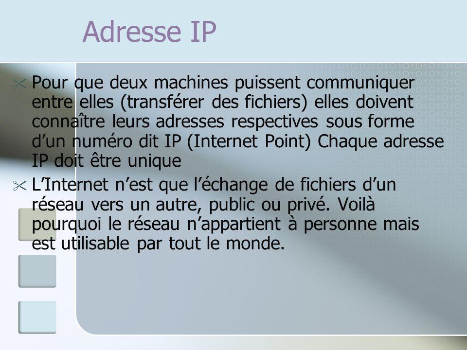 Adresse IP Pour que deux machines puissent communiquer entre elles (transférer des fichiers) elles doivent connaître leurs adresses respectives sous forme dun numéro dit IP (Internet Point) Chaque adresse IP doit être unique LInternet nest que léchange de fichiers dun réseau vers un autre, public ou privé.