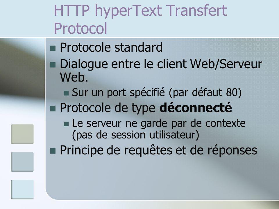 HTTP hyperText Transfert Protocol Protocole standard Dialogue entre le client Web/Serveur Web. Sur un port spécifié (par défaut 80) Protocole de type