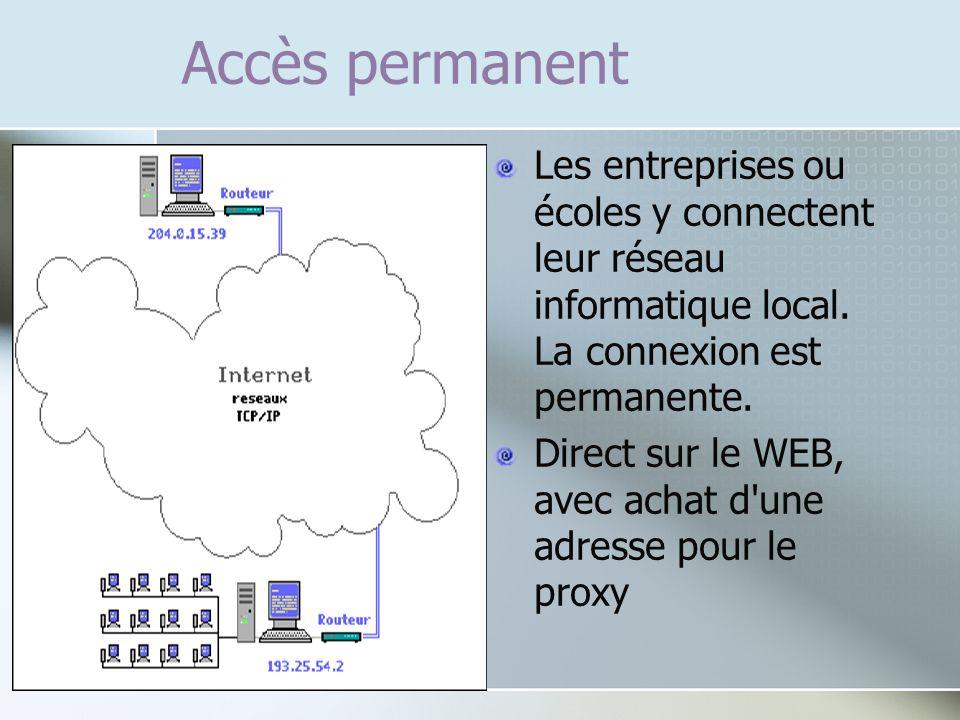 Accès permanent Les entreprises ou écoles y connectent leur réseau informatique local. La connexion est permanente. Direct sur le WEB, avec achat d'un
