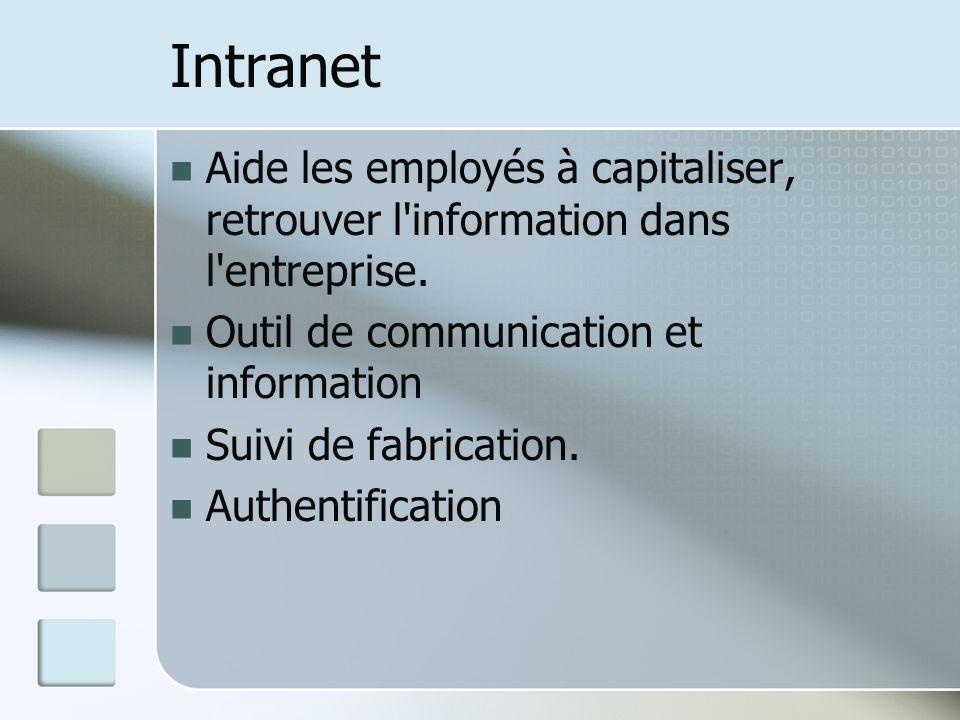 Intranet Aide les employés à capitaliser, retrouver l'information dans l'entreprise. Outil de communication et information Suivi de fabrication. Authe