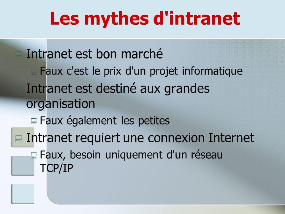 Les mythes d intranet : Intranet est bon marché : Faux c est le prix d un projet informatique : Intranet est destiné aux grandes organisation : Faux également les petites : Intranet requiert une connexion Internet : Faux, besoin uniquement d un réseau TCP/IP