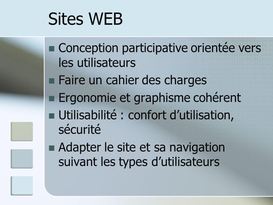 Sites WEB Conception participative orientée vers les utilisateurs Faire un cahier des charges Ergonomie et graphisme cohérent Utilisabilité : confort dutilisation, sécurité Adapter le site et sa navigation suivant les types dutilisateurs