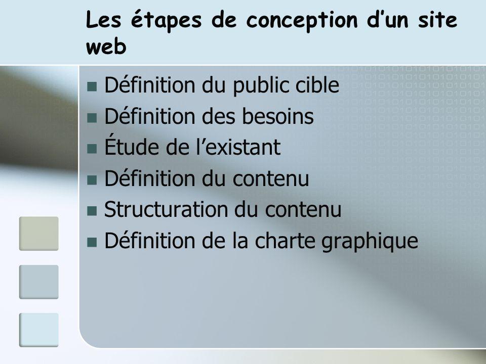 Les étapes de conception dun site web Définition du public cible Définition des besoins Étude de lexistant Définition du contenu Structuration du contenu Définition de la charte graphique