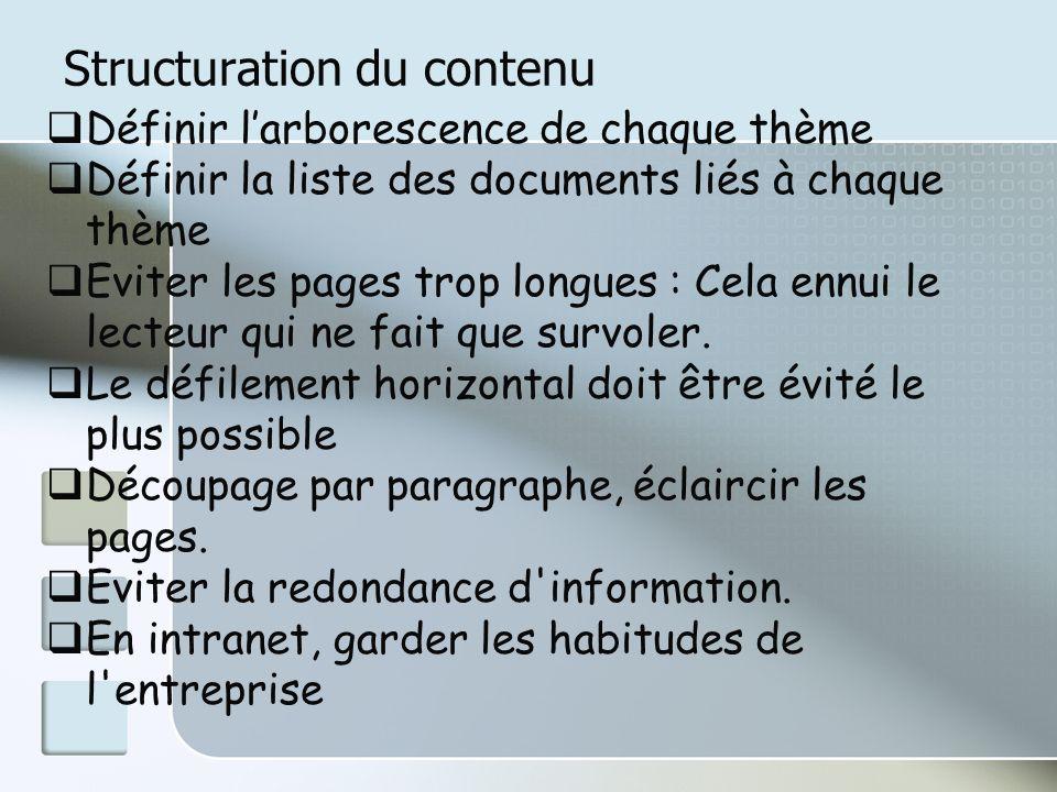 Structuration du contenu Définir larborescence de chaque thème Définir la liste des documents liés à chaque thème Eviter les pages trop longues : Cela ennui le lecteur qui ne fait que survoler.