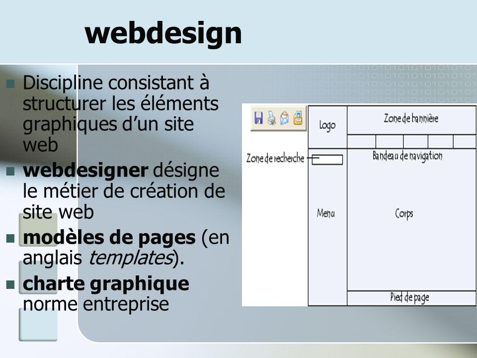 webdesign Discipline consistant à structurer les éléments graphiques dun site web webdesigner désigne le métier de création de site web modèles de pag