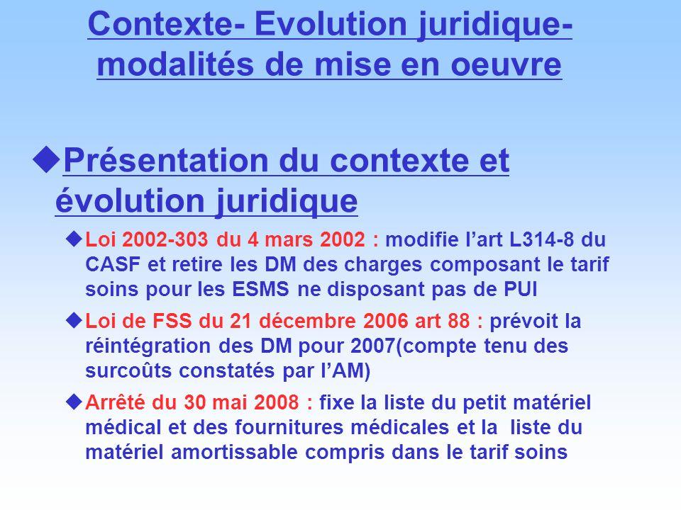 Contexte- Evolution juridique- modalités de mise en oeuvre Présentation du contexte et évolution juridique Loi 2002-303 du 4 mars 2002 : modifie lart