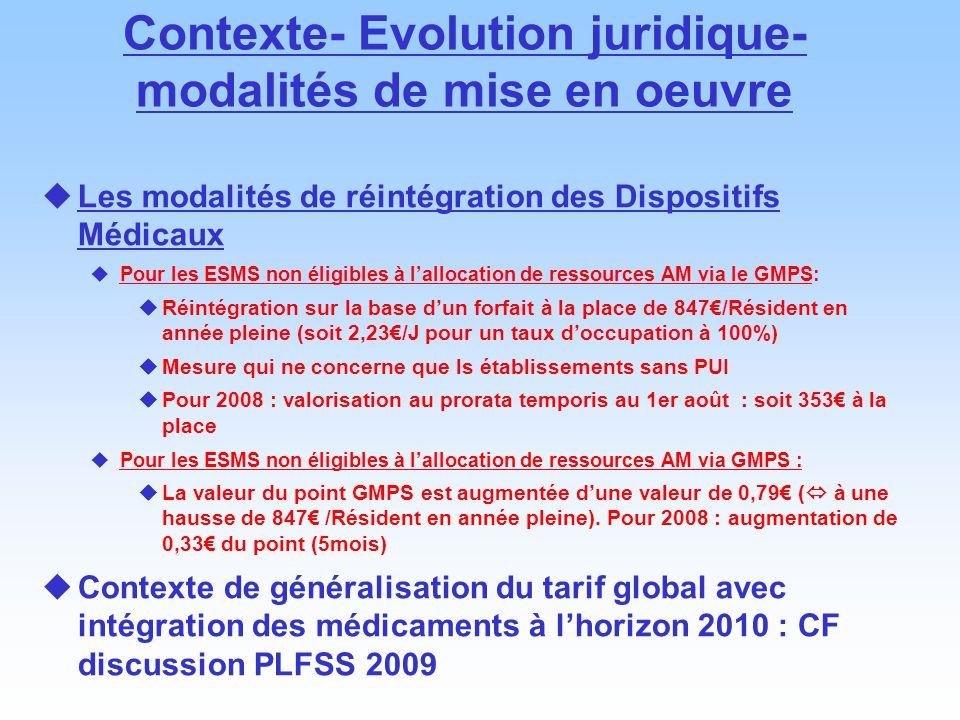 Contexte- Evolution juridique- modalités de mise en oeuvre Les modalités de réintégration des Dispositifs Médicaux Pour les ESMS non éligibles à lallo