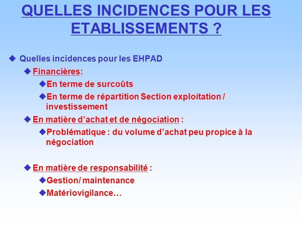 QUELLES INCIDENCES POUR LES ETABLISSEMENTS ? Quelles incidences pour les EHPAD Financières: En terme de surcoûts En terme de répartition Section explo