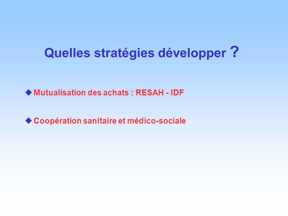 Quelles stratégies développer ? Mutualisation des achats : RESAH - IDF Coopération sanitaire et médico-sociale