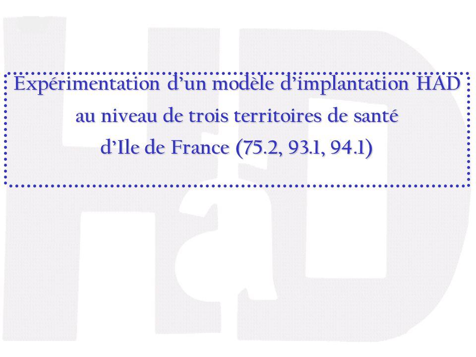 Expérimentation dun modèle dimplantation HAD au niveau de trois territoires de santé dIle de France (75.2, 93.1, 94.1)
