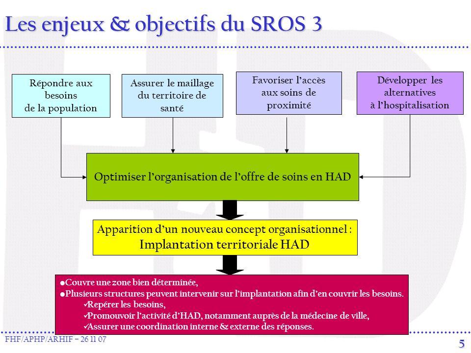 FHF/APHP/ARHIF – 26 11 07 5 Les enjeux & objectifs du SROS 3 Assurer le maillage du territoire de santé Développer les alternatives à lhospitalisation