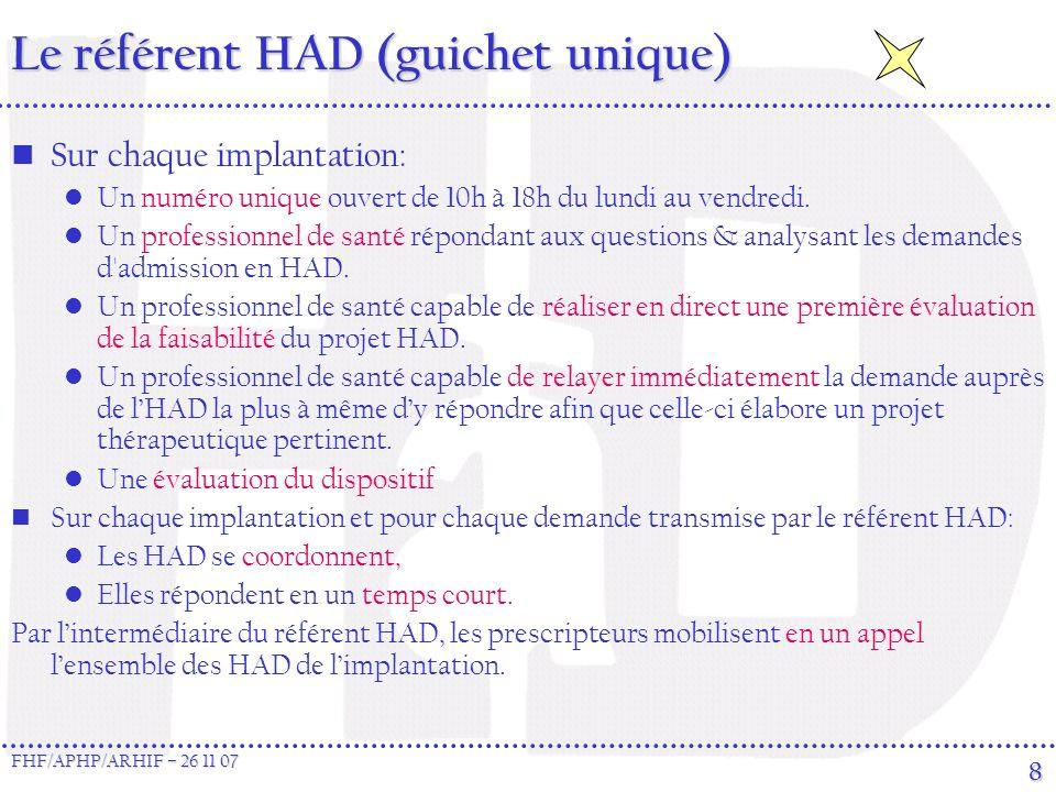 FHF/APHP/ARHIF – 26 11 07 8 Le référent HAD (guichet unique) Sur chaque implantation: Un numéro unique ouvert de 10h à 18h du lundi au vendredi.