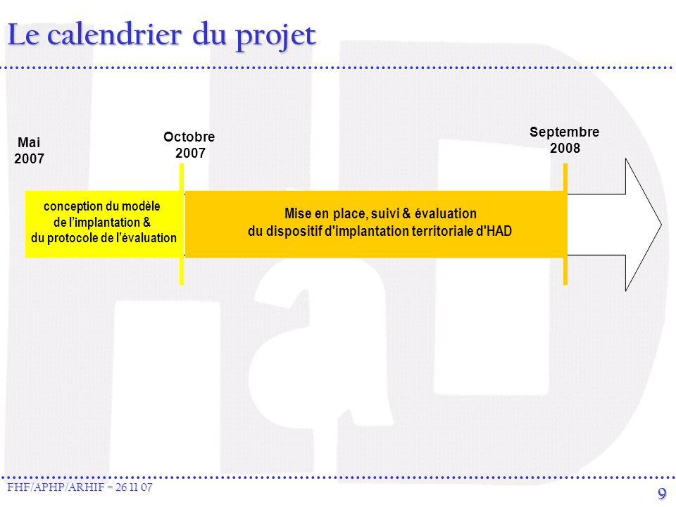 FHF/APHP/ARHIF – 26 11 07 9 Le calendrier du projet Mai 2007 Octobre 2007 Septembre 2008 conception du modèle de limplantation & du protocole de lévaluation Mise en place, suivi & évaluation du dispositif d implantation territoriale d HAD