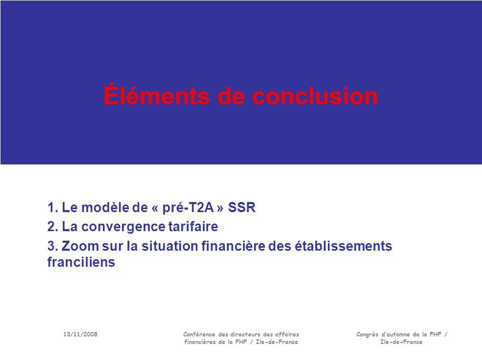 13/11/2008Conférence des directeurs des affaires financières de la FHF / Ile-de-France Congrès dautomne de la FHF / Ile-de-France Éléments de conclusion 1.