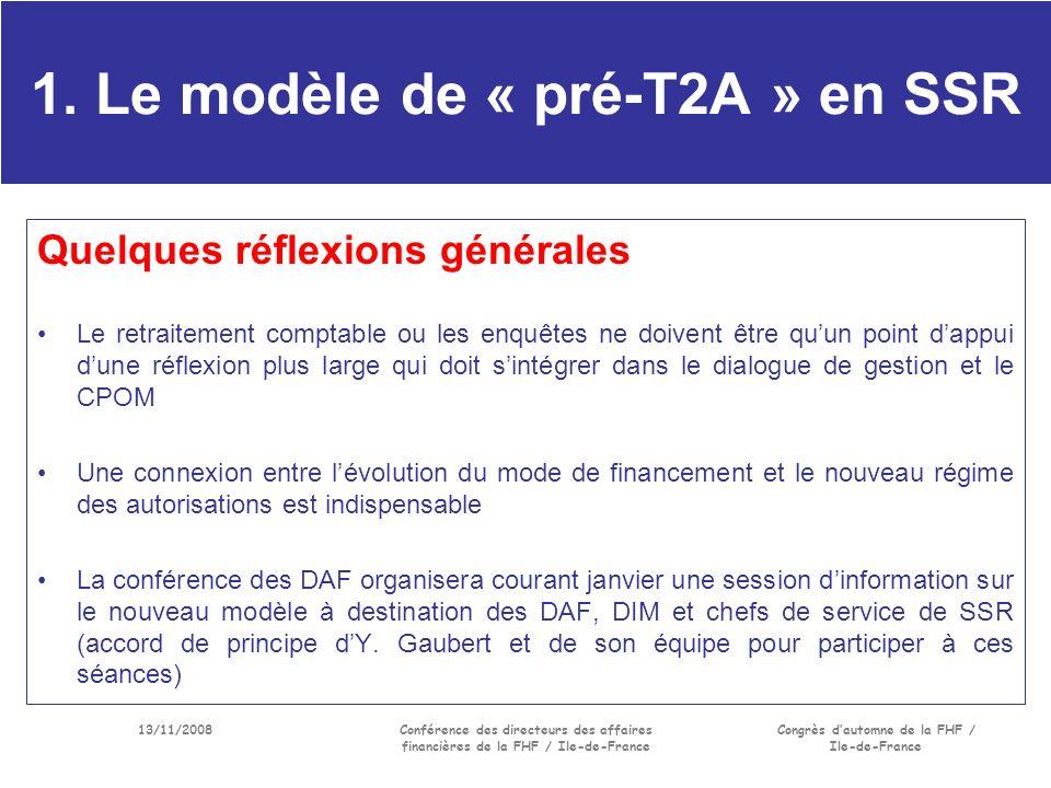 13/11/2008Conférence des directeurs des affaires financières de la FHF / Ile-de-France Congrès dautomne de la FHF / Ile-de-France 2.